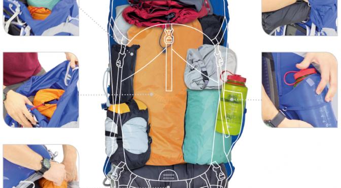 Hogyan pakold a hátizsákot?